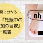 体格別「妊娠中の体重増加の目安」一覧表